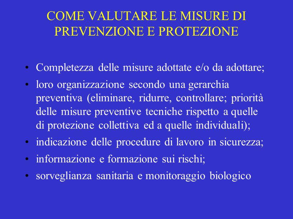 COME VALUTARE LE MISURE DI PREVENZIONE E PROTEZIONE Completezza delle misure adottate e/o da adottare; loro organizzazione secondo una gerarchia preve