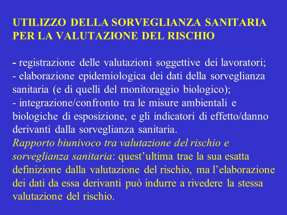 UTILIZZO DELLA SORVEGLIANZA SANITARIA PER LA VALUTAZIONE DEL RISCHIO - registrazione delle valutazioni soggettive dei lavoratori; - elaborazione epide
