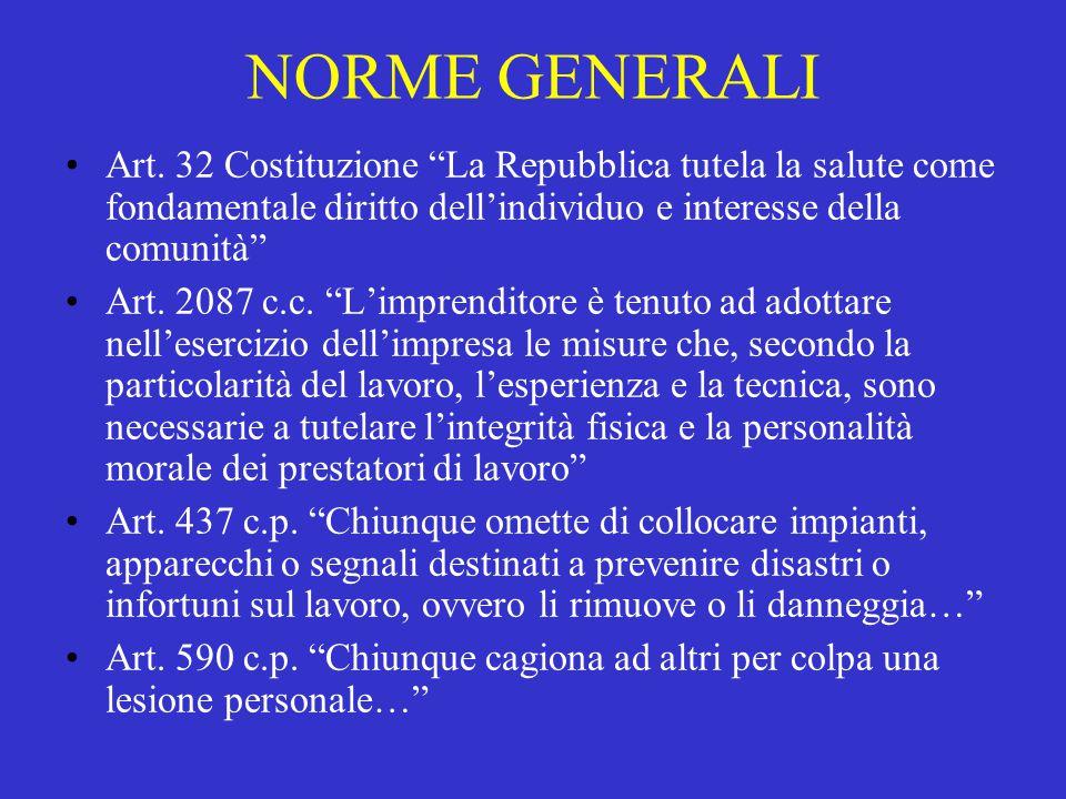 """NORME GENERALI Art. 32 Costituzione """"La Repubblica tutela la salute come fondamentale diritto dell'individuo e interesse della comunità"""" Art. 2087 c.c"""