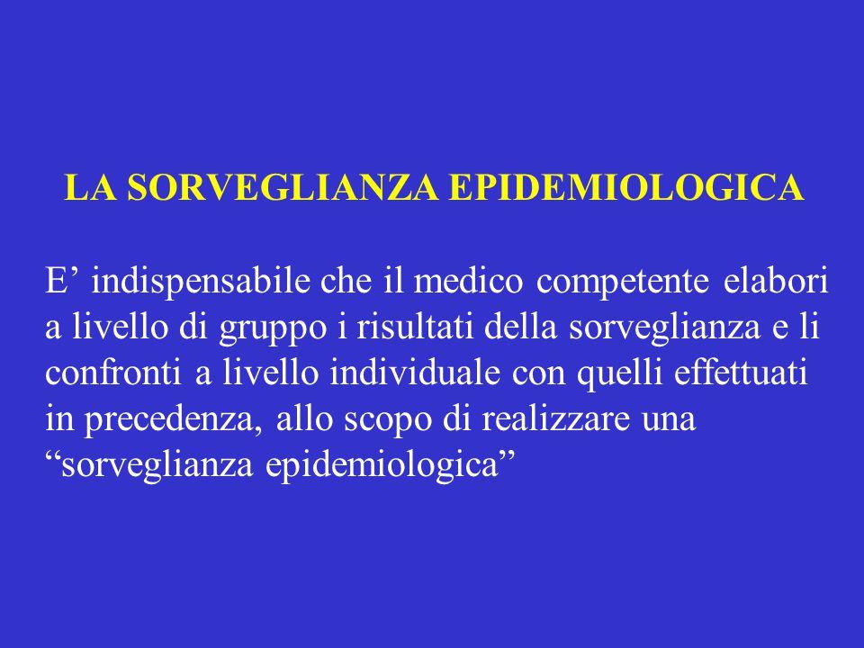 LA SORVEGLIANZA EPIDEMIOLOGICA E' indispensabile che il medico competente elabori a livello di gruppo i risultati della sorveglianza e li confronti a