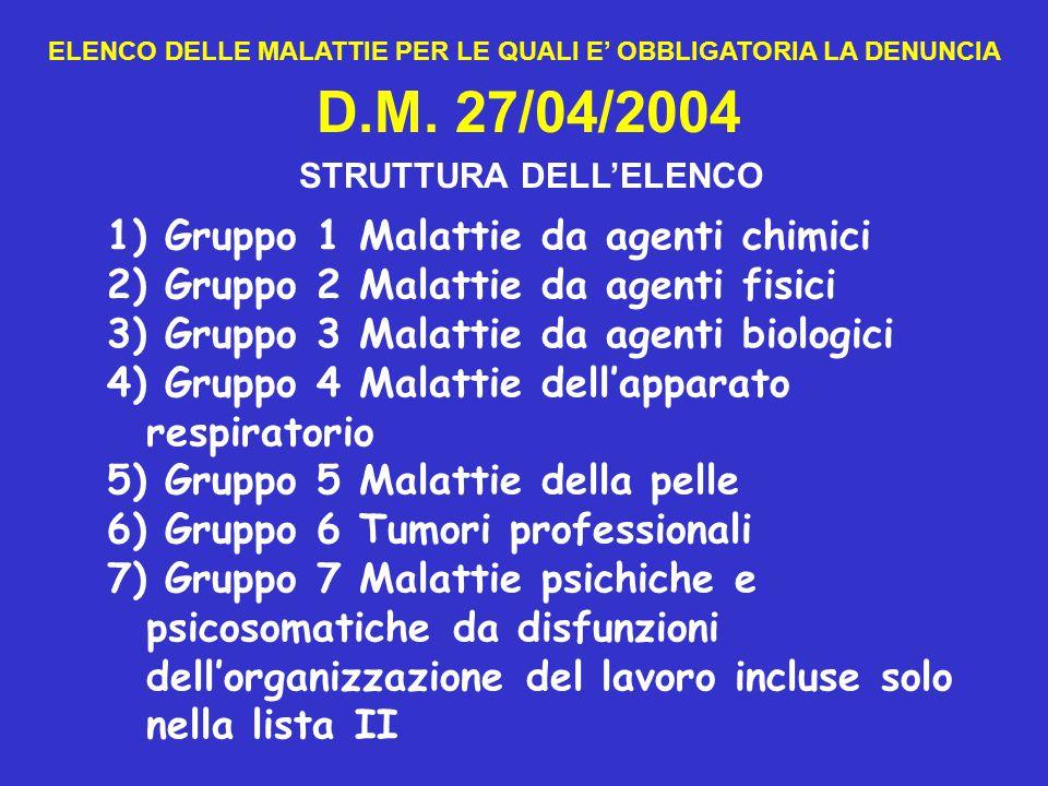 ELENCO DELLE MALATTIE PER LE QUALI E' OBBLIGATORIA LA DENUNCIA D.M. 27/04/2004 STRUTTURA DELL'ELENCO 1) Gruppo 1 Malattie da agenti chimici 2) Gruppo