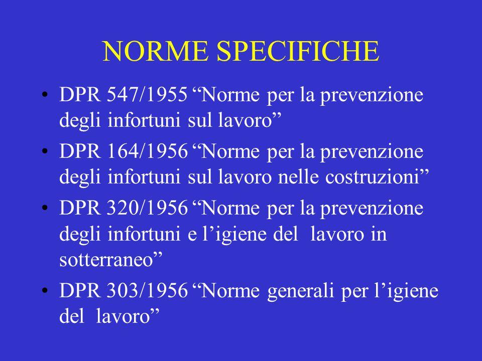 """NORME SPECIFICHE DPR 547/1955 """"Norme per la prevenzione degli infortuni sul lavoro"""" DPR 164/1956 """"Norme per la prevenzione degli infortuni sul lavoro"""