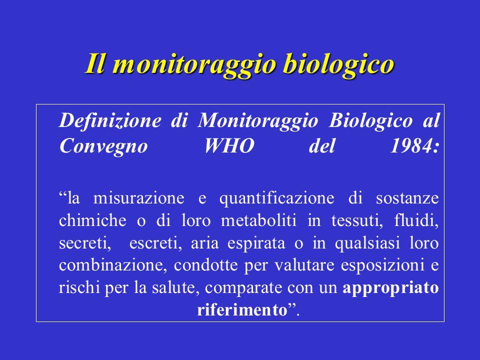 """Il monitoraggio biologico Definizione di Monitoraggio Biologico al Convegno WHO del 1984: """"la misurazione e quantificazione di sostanze chimiche o di"""