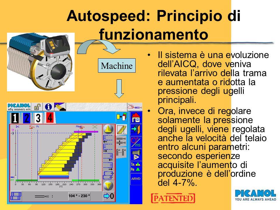ARVD: Principio di funzionamento Ad ogni inserzione il tempo di svolgimento del premisuratore viene comparato dal microprocessore con un valore di rif