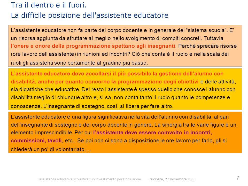 l'assistenza educativa scolastica: un investimento per l'inclusione Calcinate, 27 novembre 2008 7 Tra il dentro e il fuori. La difficile posizione del