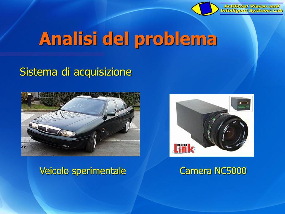 Analisi del problema Sistema di acquisizione Veicolo sperimentale Camera NC5000