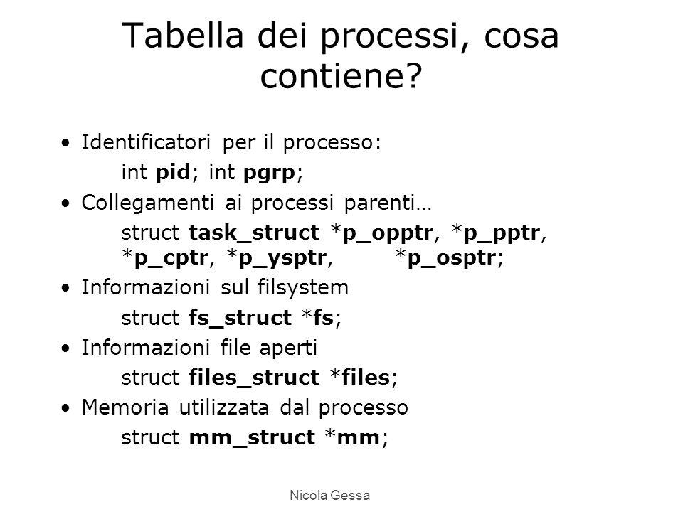 Nicola Gessa Tabella dei processi, cosa contiene.