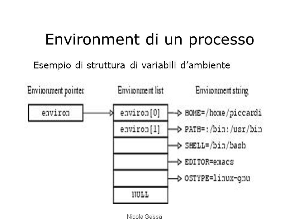 Nicola Gessa Environment di un processo Esempio di struttura di variabili d'ambiente