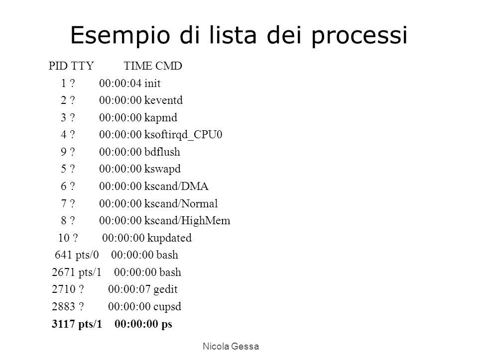 Nicola Gessa Esempio di lista dei processi PID TTY TIME CMD 1 .