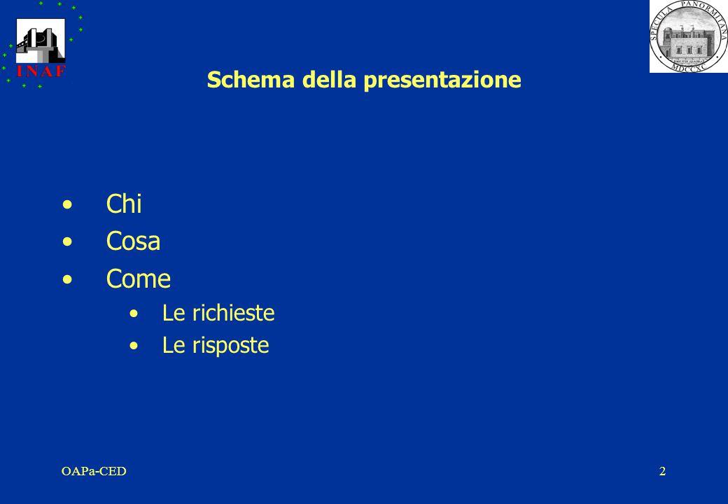 OAPa-CED2 Schema della presentazione Chi Cosa Come Le richieste Le risposte