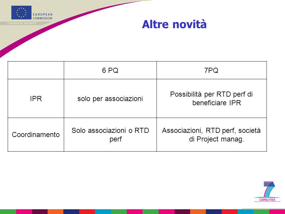 Altre novità 6 PQ7PQ IPRsolo per associazioni Possibilità per RTD perf di beneficiare IPR Coordinamento Solo associazioni o RTD perf Associazioni, RTD perf, società di Project manag.
