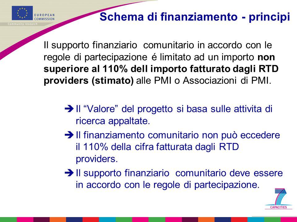 Schema di finanziamento - principi Il supporto finanziario comunitario in accordo con le regole di partecipazione é limitato ad un importo non superiore al 110% dell importo fatturato dagli RTD providers (stimato) alle PMI o Associazioni di PMI.