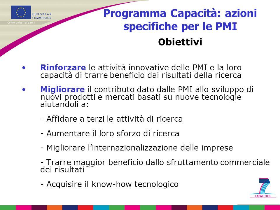 Programma Capacità: azioni specifiche per le PMI O biettivi Rinforzare le attività innovative delle PMI e la loro capacità di trarre beneficio dai ris