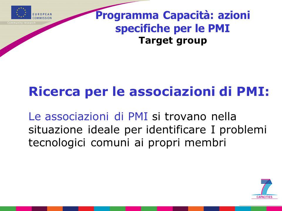Programma Capacità: azioni specifiche per le PMI Target group Ricerca per le associazioni di PMI: Le associazioni di PMI si trovano nella situazione ideale per identificare I problemi tecnologici comuni ai propri membri