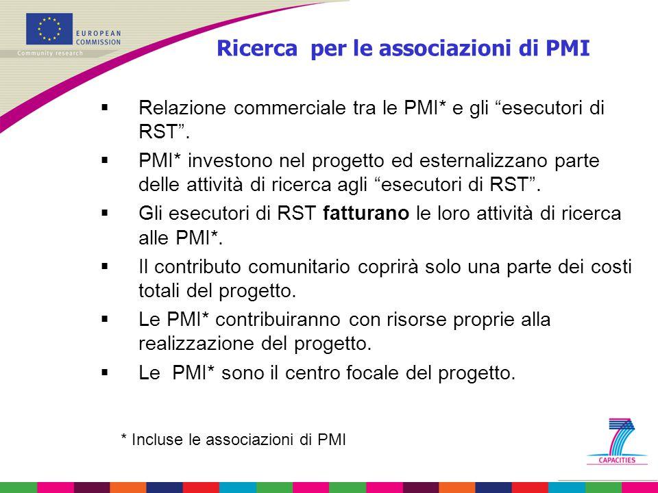 """ Relazione commerciale tra le PMI* e gli """"esecutori di RST"""".  PMI* investono nel progetto ed esternalizzano parte delle attività di ricerca agli """"es"""