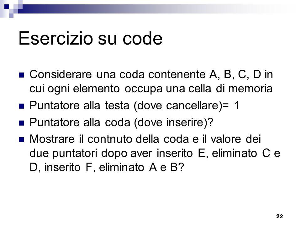 Esercizio su code Considerare una coda contenente A, B, C, D in cui ogni elemento occupa una cella di memoria Puntatore alla testa (dove cancellare)=