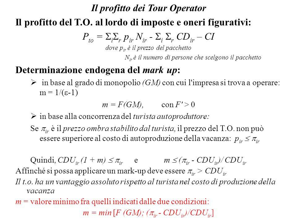 Il profitto dei Tour Operator Il profitto del T.O. al lordo di imposte e oneri figurativi: P to =  i  r p ir N ir -  i  r CD ir – CI dove p ir è i