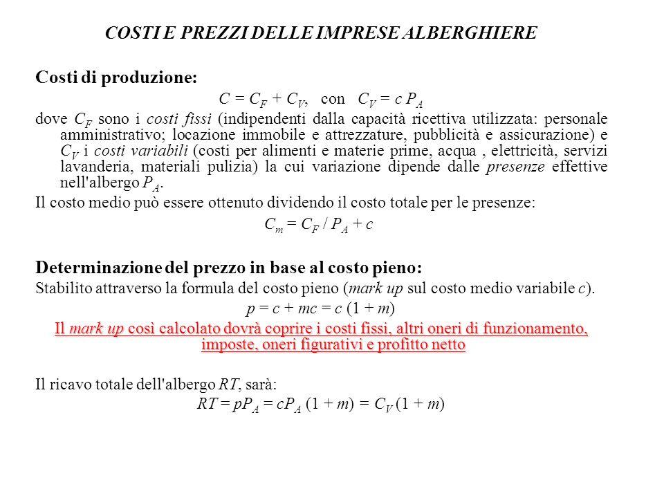 COSTI E PREZZI DELLE IMPRESE ALBERGHIERE Costi di produzione: C = C F + C V, con C V = c P A dove C F sono i costi fissi (indipendenti dalla capacità