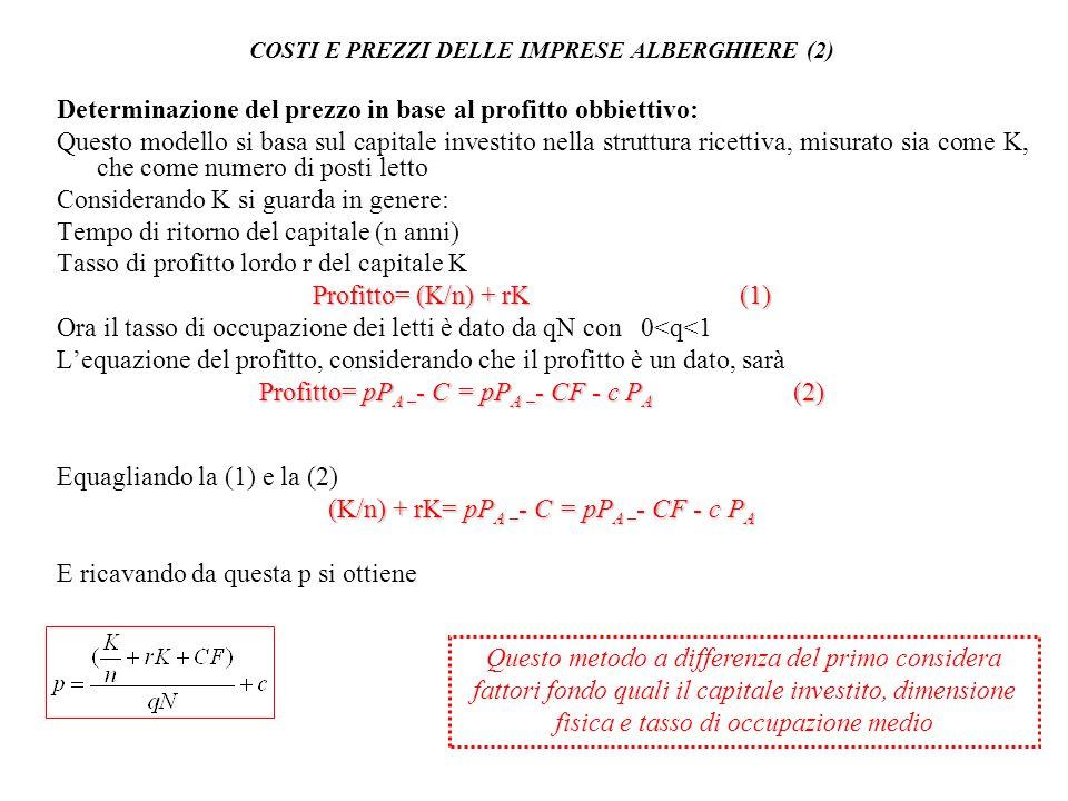 COSTI E PREZZI DELLE IMPRESE ALBERGHIERE (2) Determinazione del prezzo in base al profitto obbiettivo: Questo modello si basa sul capitale investito n
