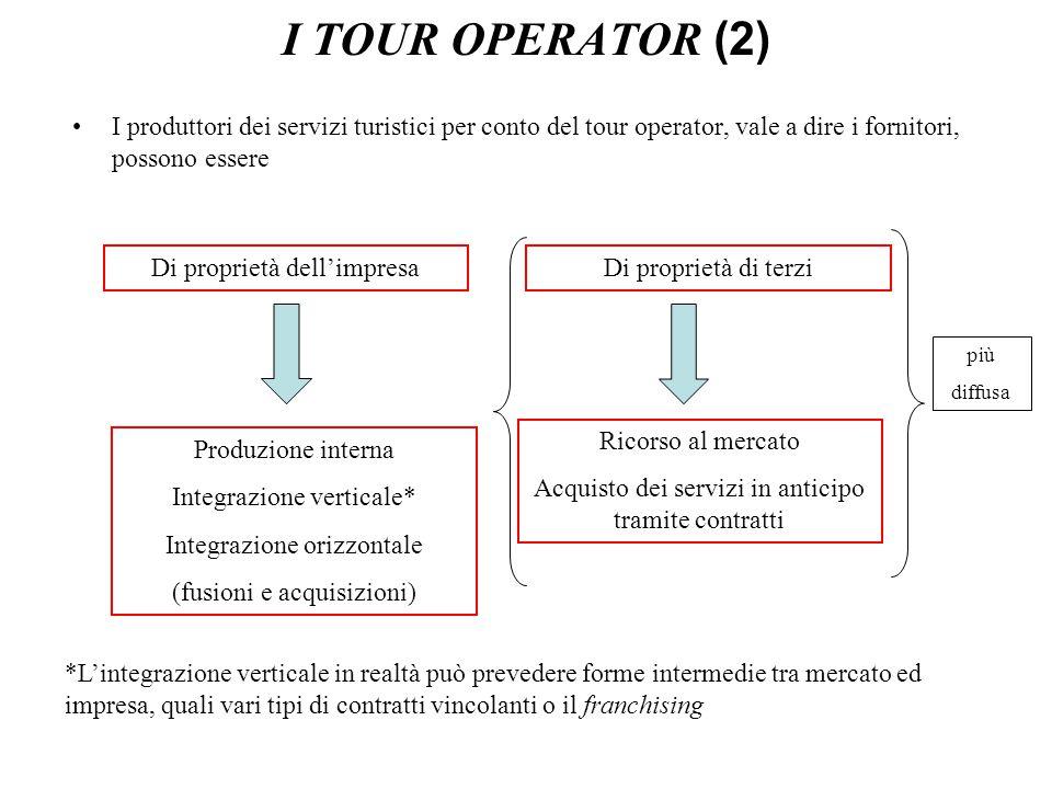 I TOUR OPERATOR (2) I produttori dei servizi turistici per conto del tour operator, vale a dire i fornitori, possono essere Di proprietà dell'impresa