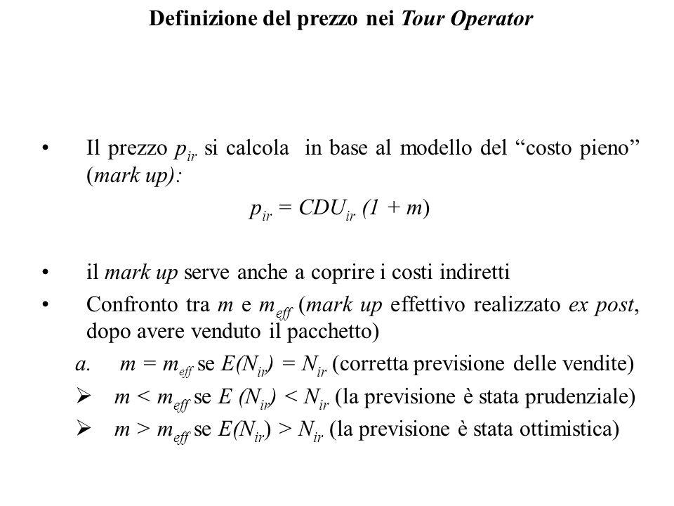 Definizione del prezzo nei Tour Operator Il prezzo p ir si calcola in base al modello del costo pieno (mark up): p ir = CDU ir (1 + m) il mark up serve anche a coprire i costi indiretti Confronto tra m e m eff (mark up effettivo realizzato ex post, dopo avere venduto il pacchetto) a.