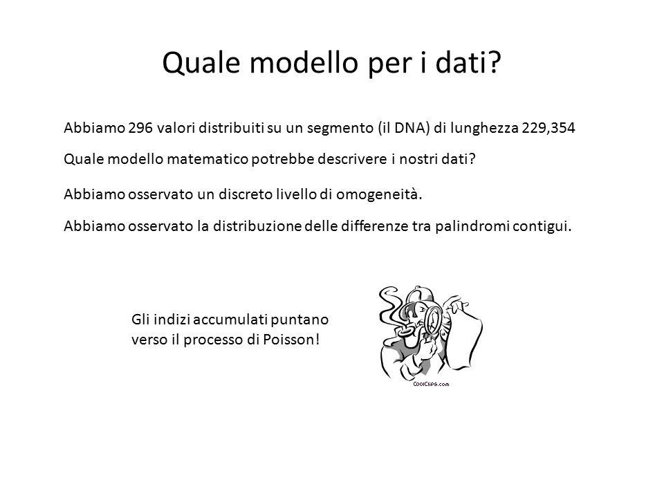 Quale modello per i dati.