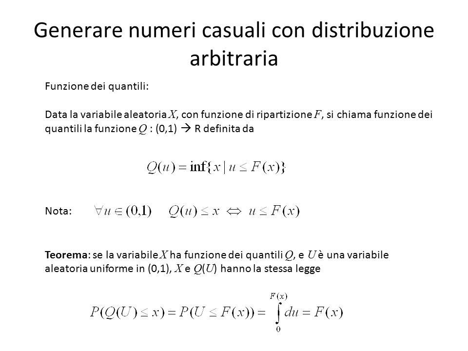 Generare numeri casuali con distribuzione arbitraria Funzione dei quantili: Data la variabile aleatoria X, con funzione di ripartizione F, si chiama funzione dei quantili la funzione Q : (0,1)  R definita da Nota: Teorema: se la variabile X ha funzione dei quantili Q, e U è una variabile aleatoria uniforme in (0,1), X e Q ( U ) hanno la stessa legge