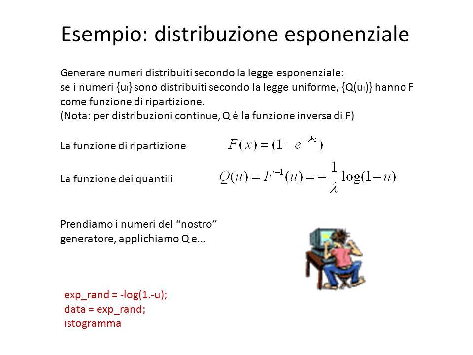 Esempio: distribuzione esponenziale La funzione di ripartizione Prendiamo i numeri del nostro generatore, applichiamo Q e...
