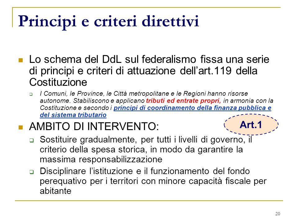 20 Principi e criteri direttivi Lo schema del DdL sul federalismo fissa una serie di principi e criteri di attuazione dell'art.119 della Costituzione  I Comuni, le Province, le Città metropolitane e le Regioni hanno risorse autonome.