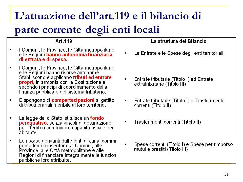 21 L'attuazione dell'art.119 e il bilancio di parte corrente degli enti locali