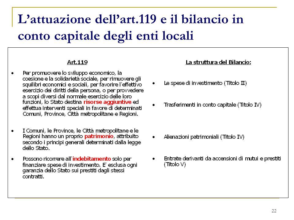 22 L'attuazione dell'art.119 e il bilancio in conto capitale degli enti locali