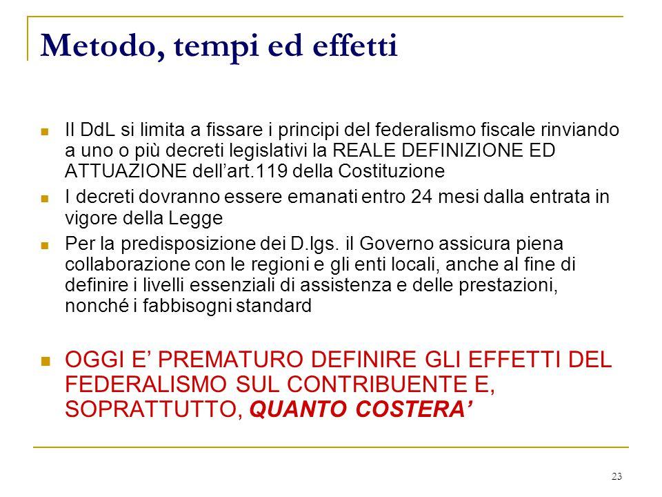 23 Metodo, tempi ed effetti Il DdL si limita a fissare i principi del federalismo fiscale rinviando a uno o più decreti legislativi la REALE DEFINIZIONE ED ATTUAZIONE dell'art.119 della Costituzione I decreti dovranno essere emanati entro 24 mesi dalla entrata in vigore della Legge Per la predisposizione dei D.lgs.