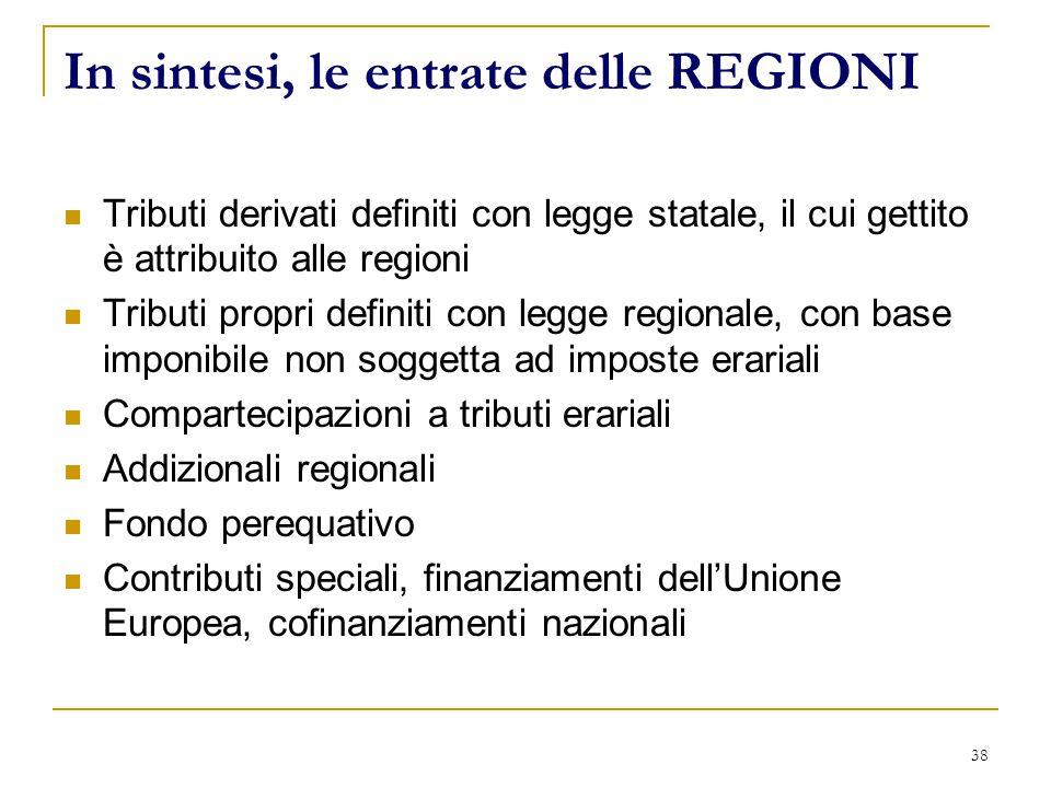 38 In sintesi, le entrate delle REGIONI Tributi derivati definiti con legge statale, il cui gettito è attribuito alle regioni Tributi propri definiti con legge regionale, con base imponibile non soggetta ad imposte erariali Compartecipazioni a tributi erariali Addizionali regionali Fondo perequativo Contributi speciali, finanziamenti dell'Unione Europea, cofinanziamenti nazionali