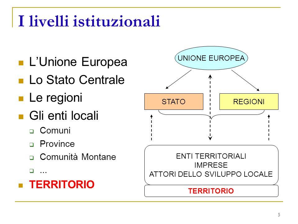5 I livelli istituzionali L'Unione Europea Lo Stato Centrale Le regioni Gli enti locali  Comuni  Province  Comunità Montane ...