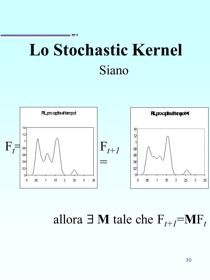30 Siano Ft=Ft=Ft=Ft= F t+1 = allora  M tale che F t+1 =MF t Lo Stochastic Kernel