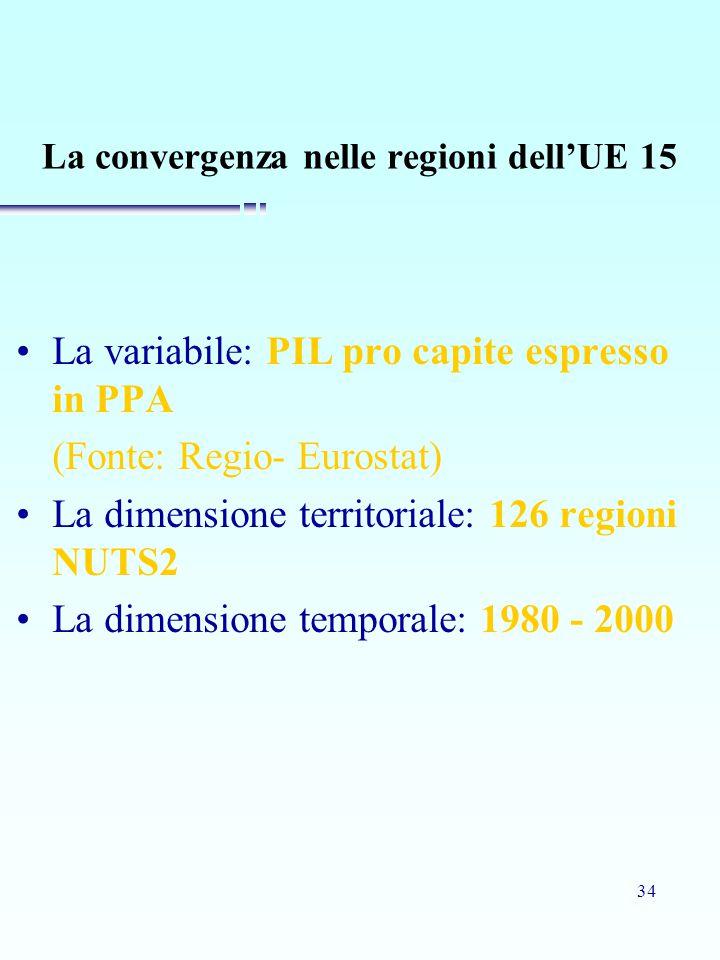 34 La convergenza nelle regioni dell'UE 15 La variabile: PIL pro capite espresso in PPA (Fonte: Regio- Eurostat) La dimensione territoriale: 126 regio