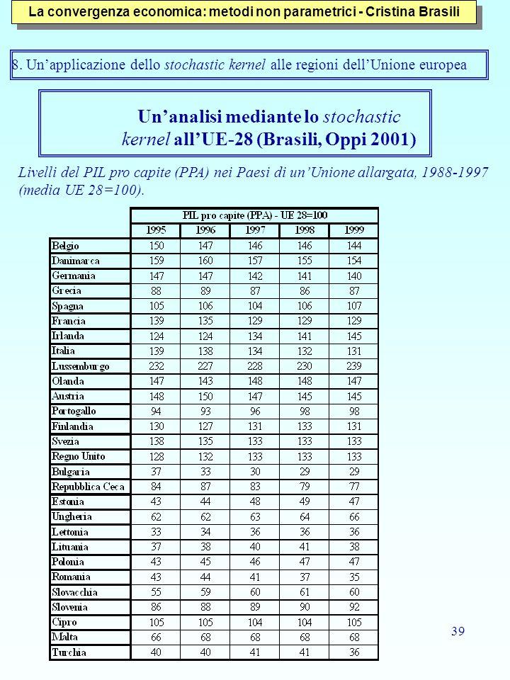 39 Un'analisi mediante lo stochastic kernel all'UE-28 (Brasili, Oppi 2001) 8. Un'applicazione dello stochastic kernel alle regioni dell'Unione europea