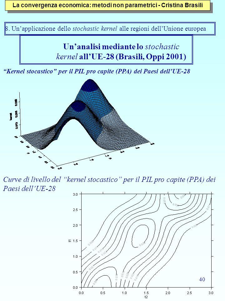 40 Un'analisi mediante lo stochastic kernel all'UE-28 (Brasili, Oppi 2001) 8. Un'applicazione dello stochastic kernel alle regioni dell'Unione europea