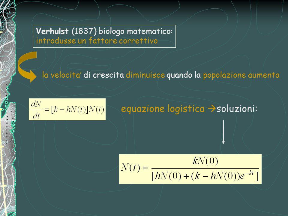 Verhulst (1837) biologo matematico: introdusse un fattore correttivo la velocita' di crescita diminuisce quando la popolazione aumenta equazione logistica  soluzioni: