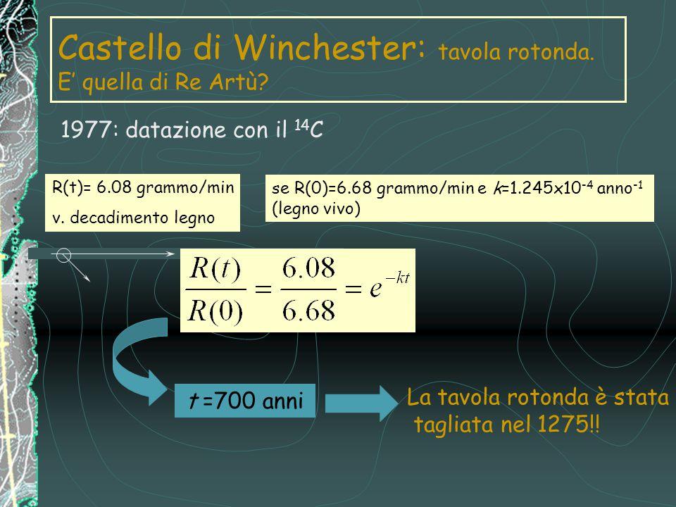Castello di Winchester: tavola rotonda. E' quella di Re Artù? 1977: datazione con il 14 C se R(0)=6.68 grammo/min e k=1.245x10 -4 anno -1 (legno vivo)