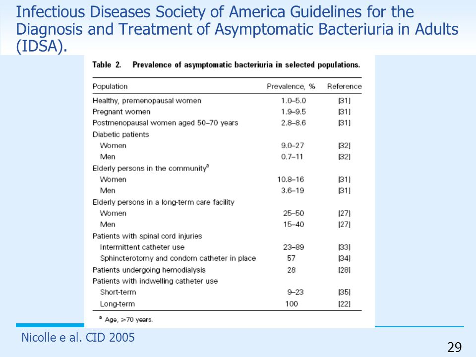 29 Infectious Diseases Society of America Guidelines for the Diagnosis and Treatment of Asymptomatic Bacteriuria in Adults (IDSA). Nicolle e al. CID 2