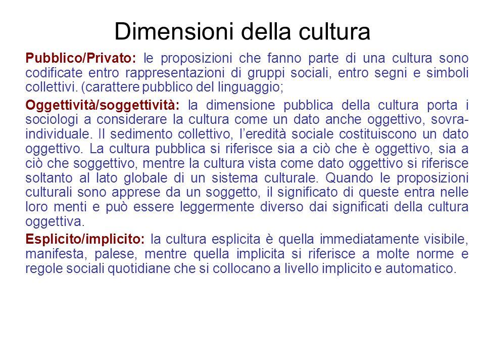 Dimensioni della cultura Pubblico/Privato: le proposizioni che fanno parte di una cultura sono codificate entro rappresentazioni di gruppi sociali, en