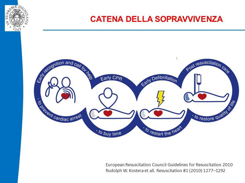 CATENA DELLA SOPRAVVIVENZA European Resuscitation Council Guidelines for Resuscitation 2010 Rudolph W.