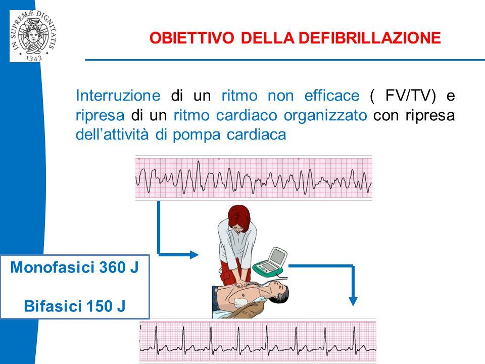 OBIETTIVO DELLA DEFIBRILLAZIONE Interruzione di un ritmo non efficace ( FV/TV) e ripresa di un ritmo cardiaco organizzato con ripresa dell'attività di pompa cardiaca Monofasici 360 J Bifasici 150 J