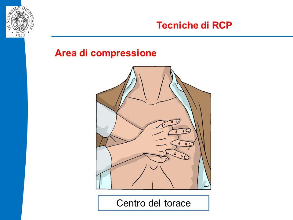 Tecniche di RCP Area di compressione Centro del torace