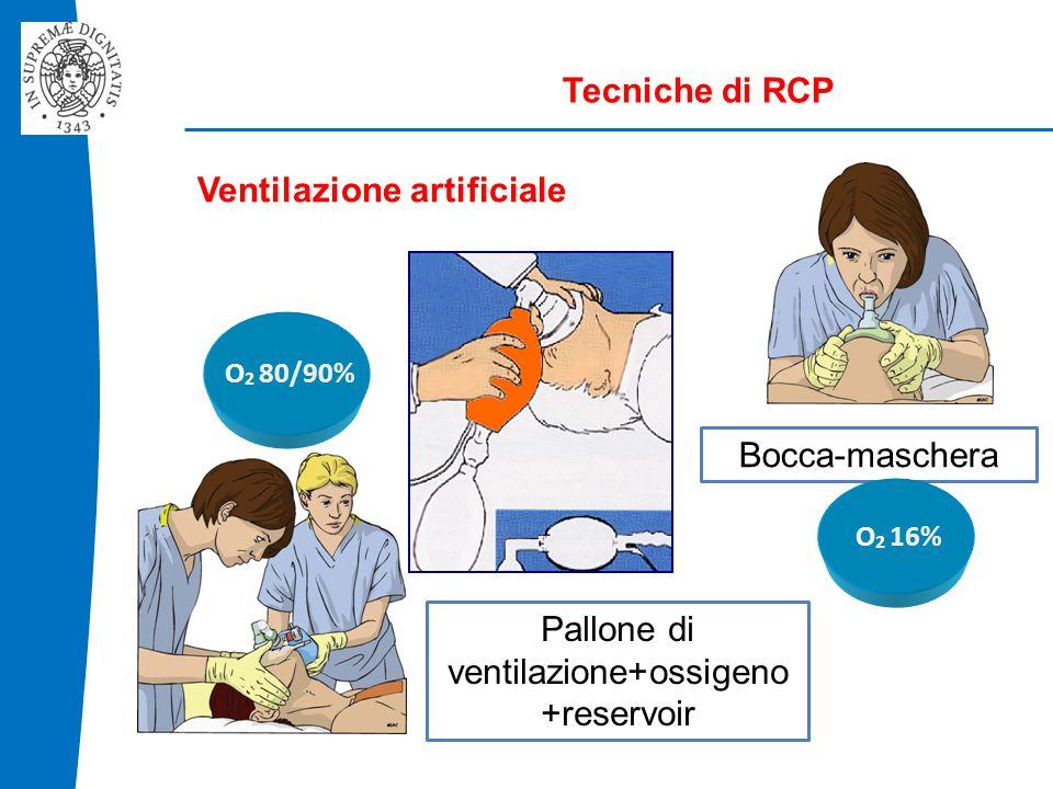 Tecniche di RCP Ventilazione artificiale Bocca-maschera Pallone di ventilazione+ossigeno +reservoir O 2 80/90% O 2 16%