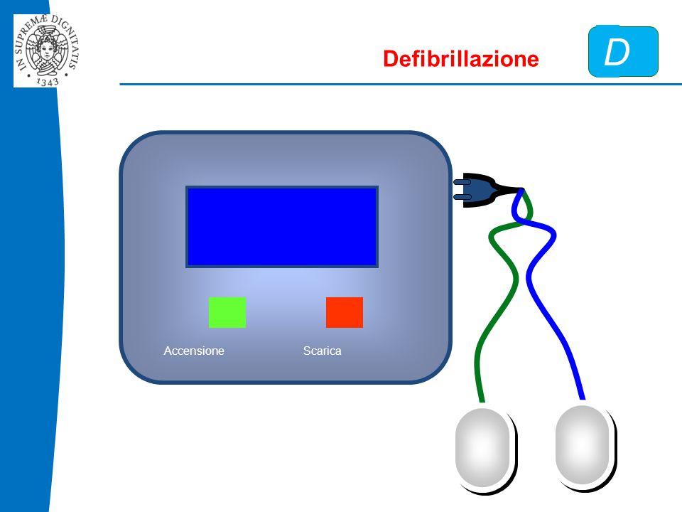 D Defibrillazione ScaricaAccensione