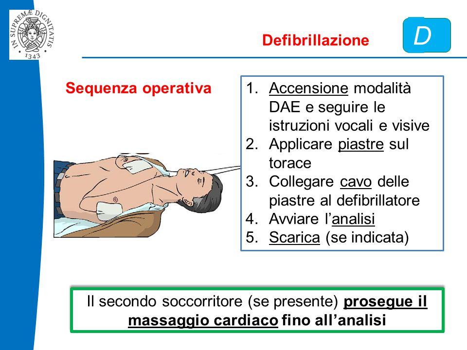 D Defibrillazione Sequenza operativa 1.Accensione modalità DAE e seguire le istruzioni vocali e visive 2.Applicare piastre sul torace 3.Collegare cavo delle piastre al defibrillatore 4.Avviare l'analisi 5.Scarica (se indicata) Il secondo soccorritore (se presente) prosegue il massaggio cardiaco fino all'analisi