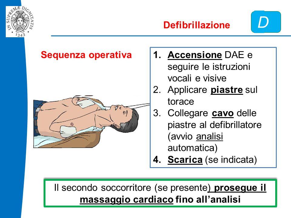 D Defibrillazione Sequenza operativa Il secondo soccorritore (se presente) prosegue il massaggio cardiaco fino all'analisi 1.Accensione DAE e seguire le istruzioni vocali e visive 2.Applicare piastre sul torace 3.Collegare cavo delle piastre al defibrillatore (avvio analisi automatica) 4.Scarica (se indicata)