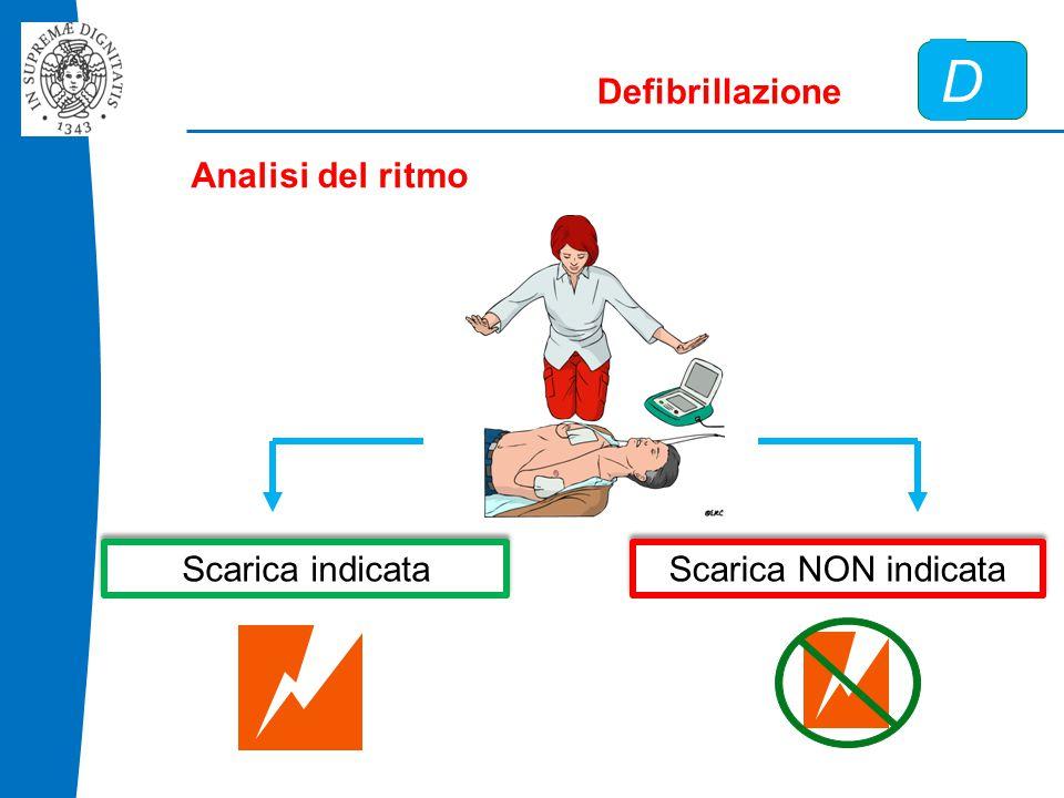 D Defibrillazione Analisi del ritmo Scarica indicata Scarica NON indicata